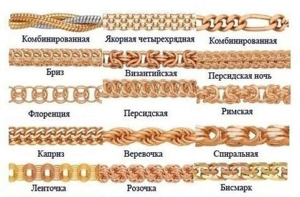 виды вязки золота