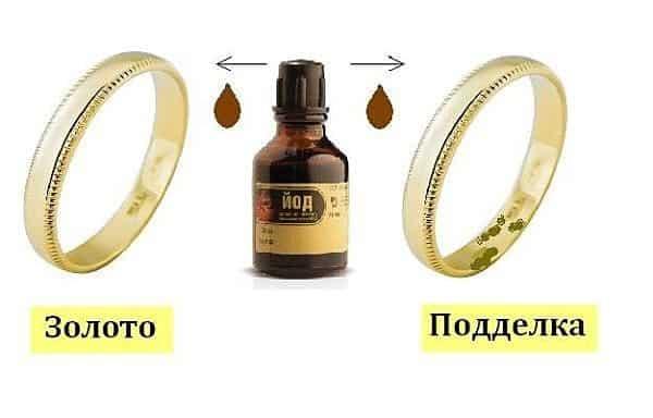 золото и йод
