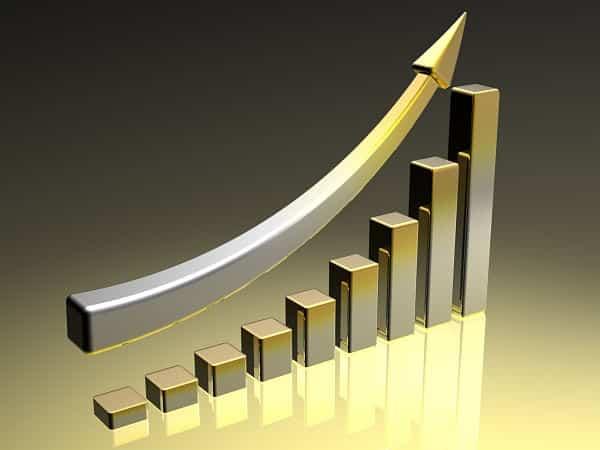 мировые цены на золото