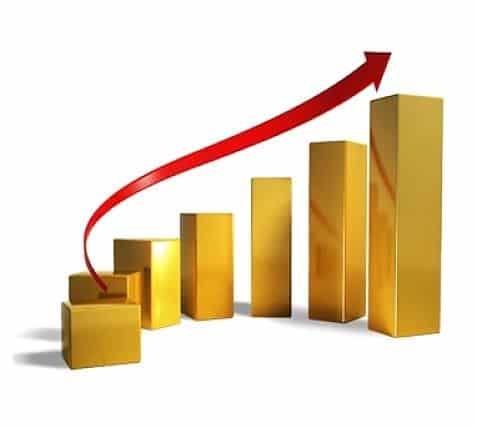 рост цены на золото